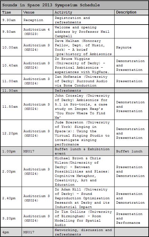 SiS 2013 Programme
